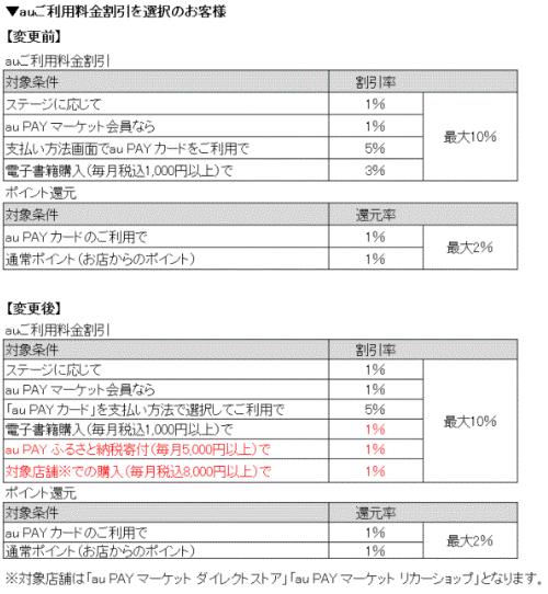 ポイントプログラム改変_2.PNG
